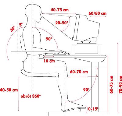 ergonomia stanowiska komputerowego. Black Bedroom Furniture Sets. Home Design Ideas